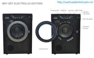 sửa máy sấy quần áo Electrolux
